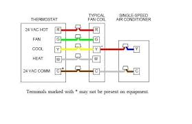 wiring diagram goodman air handler wiring diagrams for ac 5 wire thermostat wiring diagram goodman air handler wiring diagrams for ac thermostat wiring diagram the heavy white wire in your air handler low voltage junction box