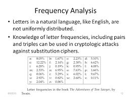 chapter cryptography ppt  frequency analysis letters in a natural language like english are not uniformly distributed