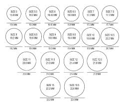 Free Ring Size Chart Printable Ring Size Chart Gallery Free Any Chart Examples