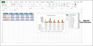 Advanced Excel Chart Recommendations