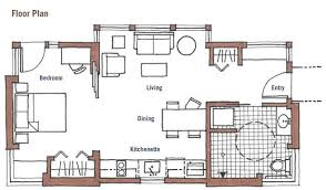 Small Space Accessibility   Small  Accessible HomesSmall  Accessible Home
