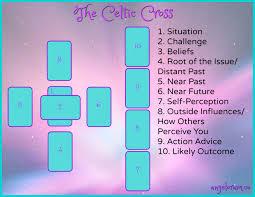 celtic cross how to smash it learn tarot