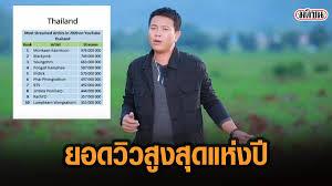 เปิด 10 อันดับ ศิลปินที่คนไทยรับชมมากที่สุดในปี 2020 'มนต์แคน แก่นคูน'  คว้าที่ 1