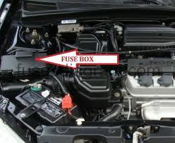 fuse box diagram honda civic 2001 2006 2006 Civic Si Interior Fuse Box fuses and relay honda civic 2001 2006 2006 Civic Si Floor Mats