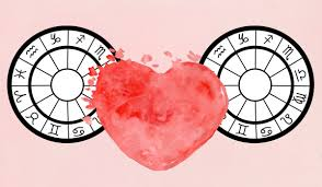 Astrolabe Birth Chart Relationship Compatibility Charts Astrostyle Astrology