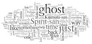Image result for word ghost