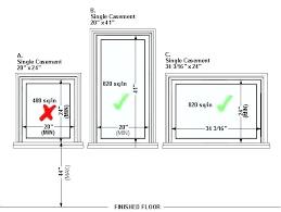 Egress Window Size Chart Egress Window Requirements Matkagames Info