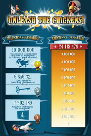 Mighty Quest Chicken Killing Chart Mmo Fallout