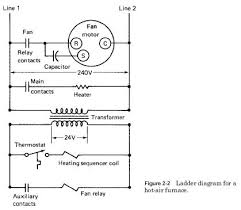 electric heating system basic operation basic ladder diagrams ckt basic electrical heating system