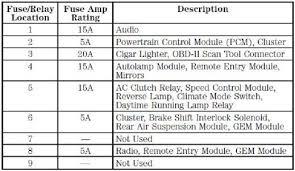 Ford Fuse Box Connector ATC Fuse Box