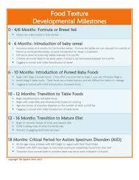 Infant Food Charts Gidiye Redformapolitica Co Gerber Stages