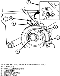 Won't start after timing belt and head gasket replaced   PT besides PT Cruiser Maintenance Parts  Spares and belts etc moreover Timing belt replacement on wifes 2006 NA   PT Cruiser Forum additionally 07 Pt Cruiser Timing Belt   Engine Diagram And Wiring Diagram further Timing belt DIY how to tips needed      PT Cruiser Forum likewise Chrysler PT Cruiser Engine Timing Belt Tensioner Replacement as well  also  besides Chrysler PT Cruiser Engine Timing Belt Tensioner Replacement additionally  together with Sandi Pointe – Virtual Library of Collections. on pt cruiser timing belt repment