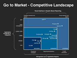 Go To Market Strategy Planning Template Go To Market Slides