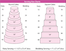Cake Serving Size Chart Size Guide Ximicake Bakedbypriscillia