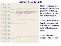Chapter 8 Air Pressure And Winds Ppt Download