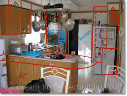 Small Picture Kitchen Remodel On A Budget How To Remodel A Kitchen In 3 Basic Steps
