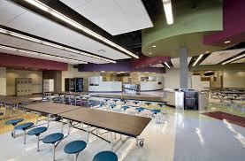 high school cafeteria. High School Cafeteria E