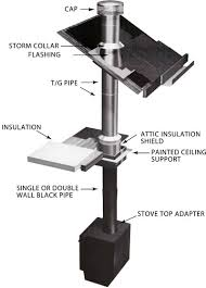 wood burning stove pipe kit wb designs 4 tips for selecting and installing your wood stove pipe