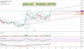 Imu Stock Price And Chart Asx Imu Tradingview