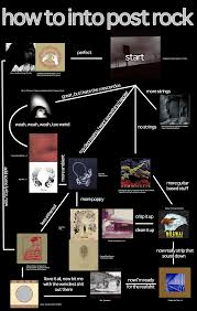 I Made A Flowchart For Post Rock And Neighboring Genres