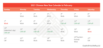 The calendar shows the moon phases of a year. 2021 Chinese New Year How Foreign Businesses Should Prepare In The Covid Context