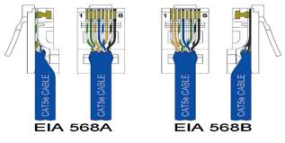 cat b wiring diagram cat image wiring diagram cat6 wiring diagram wiring diagram schematics baudetails info on cat6 b wiring diagram