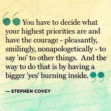Stephen Covey Quotes Classy Stephen R Covey Quote About Yes Priority No Courage CQ