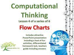 Flow Charts Computational Thinking Lesson Teaching