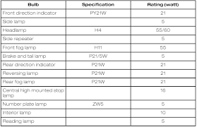Ford Fusion Bulb Specification Chart Lighting Ford
