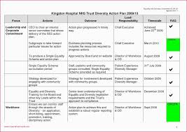 How To Plan A Personal Budget 41 Annual Personal Budget Spreadsheet Resume Letter