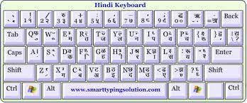 Image Result For Hindi Typing Chart Egrrrh English