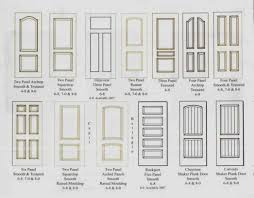 modern interior door styles. Interior Doors Styles Craftsman Ideas Trim Closet Door Style Modern R