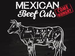 Human Meat Cuts Chart