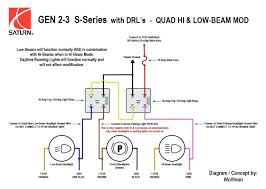 outstanding saturn sl2 wiring diagram picture collection diagram