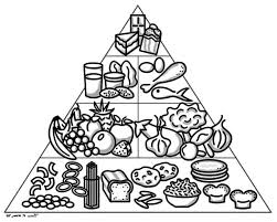 Small Picture How to Draw Food Pyramid Coloring Pages Download Print Online