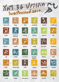INFOGRAPHIC : 36 ชนิดกีฬาใน