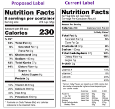 Nutrition Labels Template 14 Fda Food Label Template Psd Images Nutrition Facts