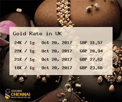 Gold Rate In Uk Gold Price In Uk Live United Kingdom 22k