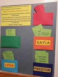 Diy Chore Chart System For Kids Hometalk