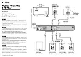 home theatre wiring guide explore wiring diagram on the net • home theater installation guide u00bb design and ideas home theater system wiring guide home theatre speaker