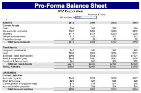 Pro Forma Sheet Magdalene Project Org