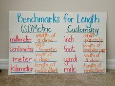 Measurement Length Weight Capacity Lessons Tes Teach
