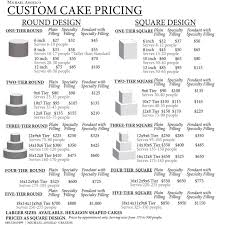Sample Cake Order Form Template Best Solutions Of Free Wedding Cake Samples On Great Sample Cake 19