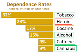 "alcohol s not just ""drugs"" it s ""hard drugs"" marijuana politics alcohol s not just ""drugs"" it s ""hard drugs"""