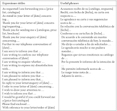 useful phrases in the oxford business spanish dictionary