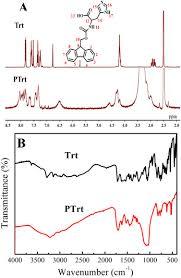 highly sensitive \u201cturn on\u201d fluorescent chemical sensor for trace aaladin model 1321 at Aaladin Model 3425 Wiring Diagram