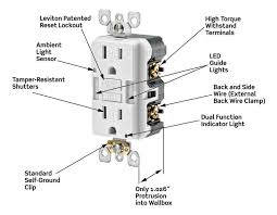 expert gfci outlet wiring diagram leviton gfci wiring diagram GFCI Wiring Diagram for Dummies at Leviton Gfci Wiring Diagram