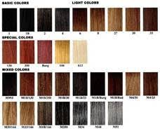 Paul Mitchell Hair Color Swatches Brown Hair Colors Hair