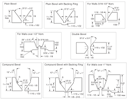 Pipe Welding Time Charts Weld Joint Preparations