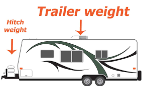 Trailer Tongue Weight Chart Towing Capacity And Trailer Weight What Rv Owners Need To